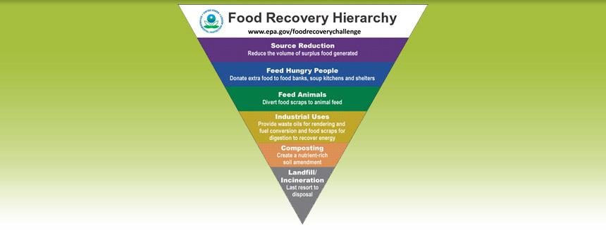 Food Rescue | CR&R Environmental Services